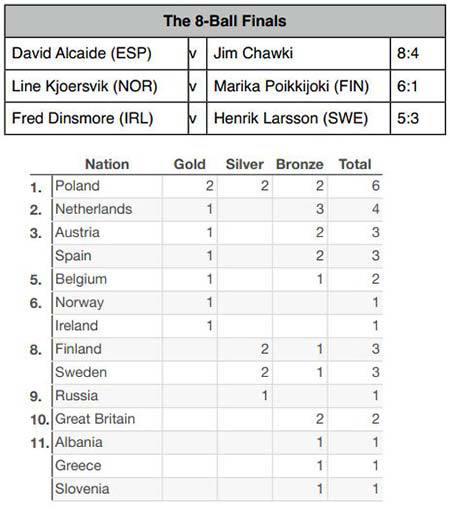 epc_2013_8_ball_finals