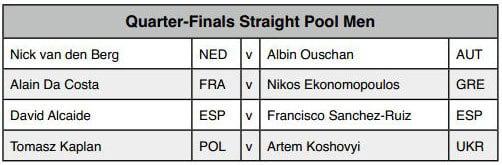 quarterfinal_men_epc_2013