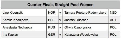 quarterfinal_women_epc_2013