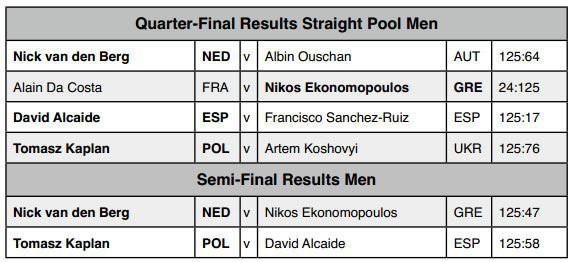 semifinals_men_epc_2013