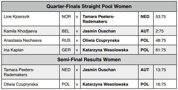 semifinals_women_epc_2013