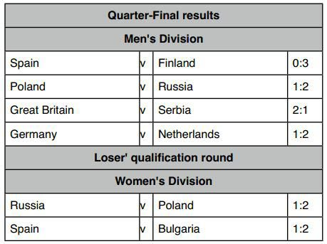 team_quarterfinal_epc_2013