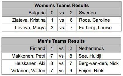team_results_epc_2013