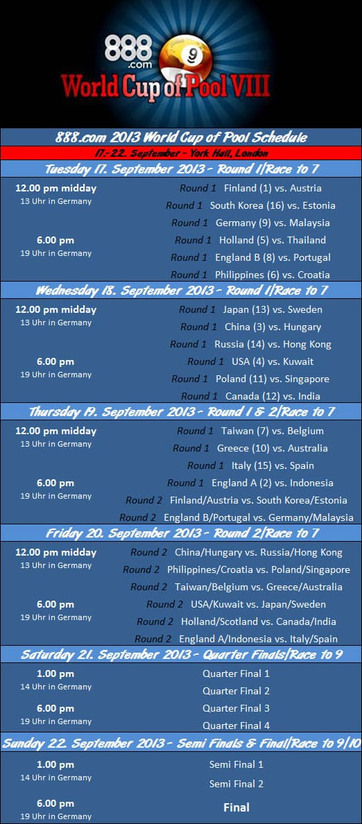 world_cup_of_pool_2013_schedule