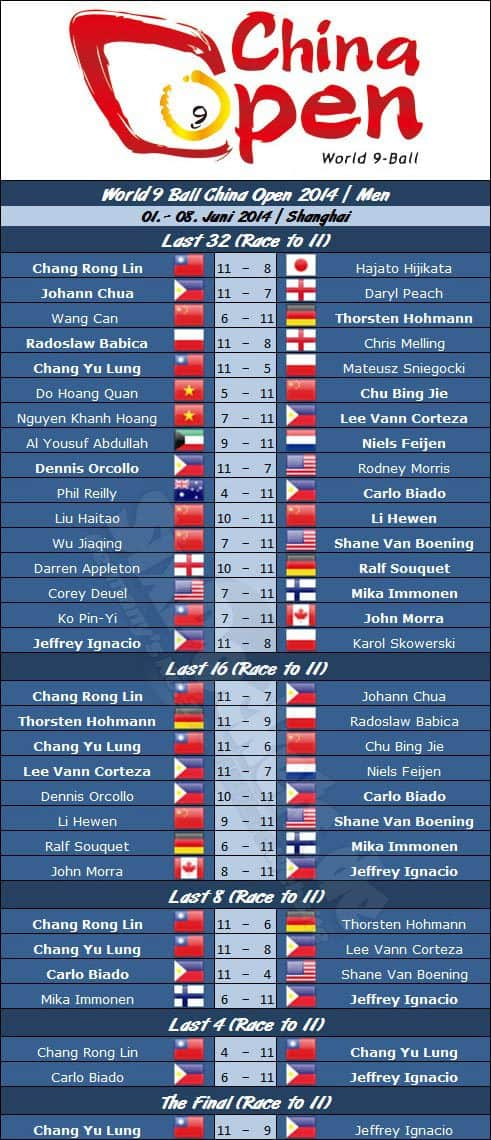 china_open_2014_men_draw