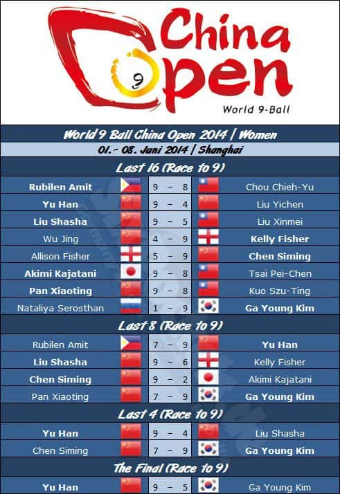 china_open_2014_women_draw