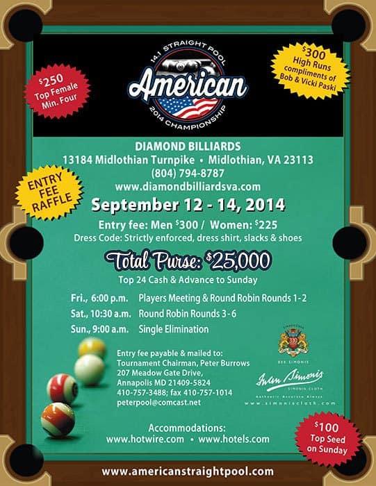 american_141_straight_pool_championship_2014_700px
