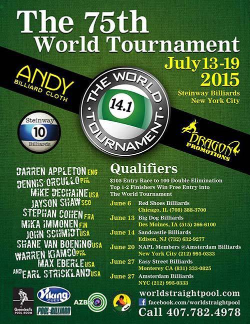 World Tournament of 14.1 2015 Qualifier